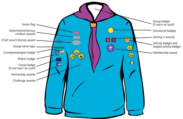 Beaver Scout Uniform